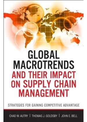 Global Macro Trends And Their Impact On Supply Chain Management