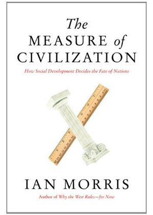 Measure Of Civilization