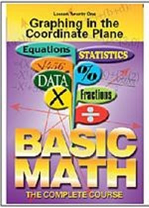Basic Maths - Graphing In The Co-ordinate Plane